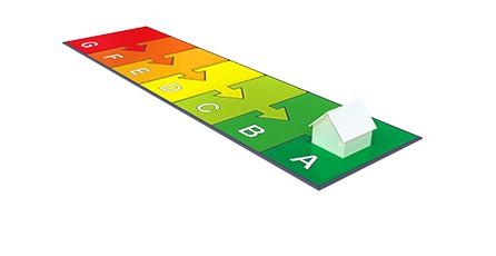 Energielabel definitief maken voor je woning 🏡