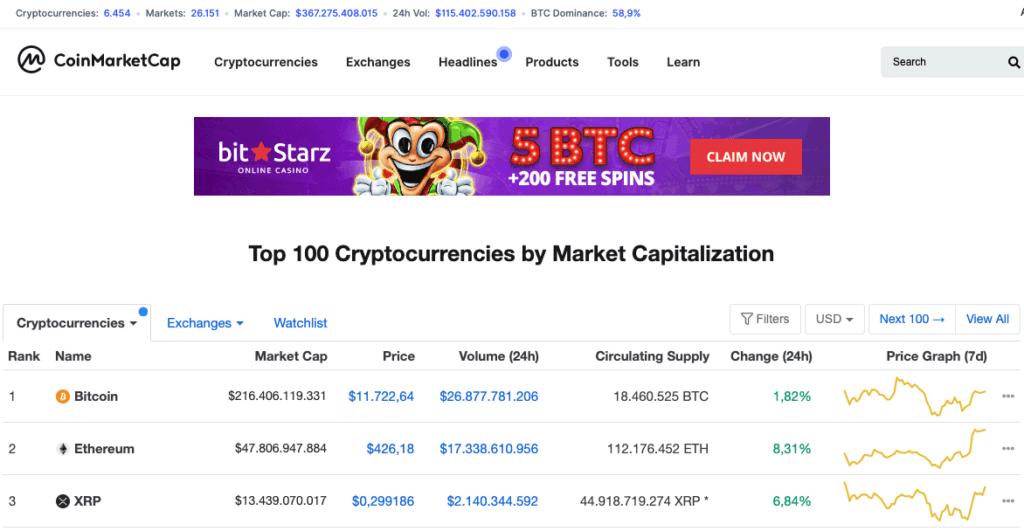 Impressie van de website CoinMarketCap