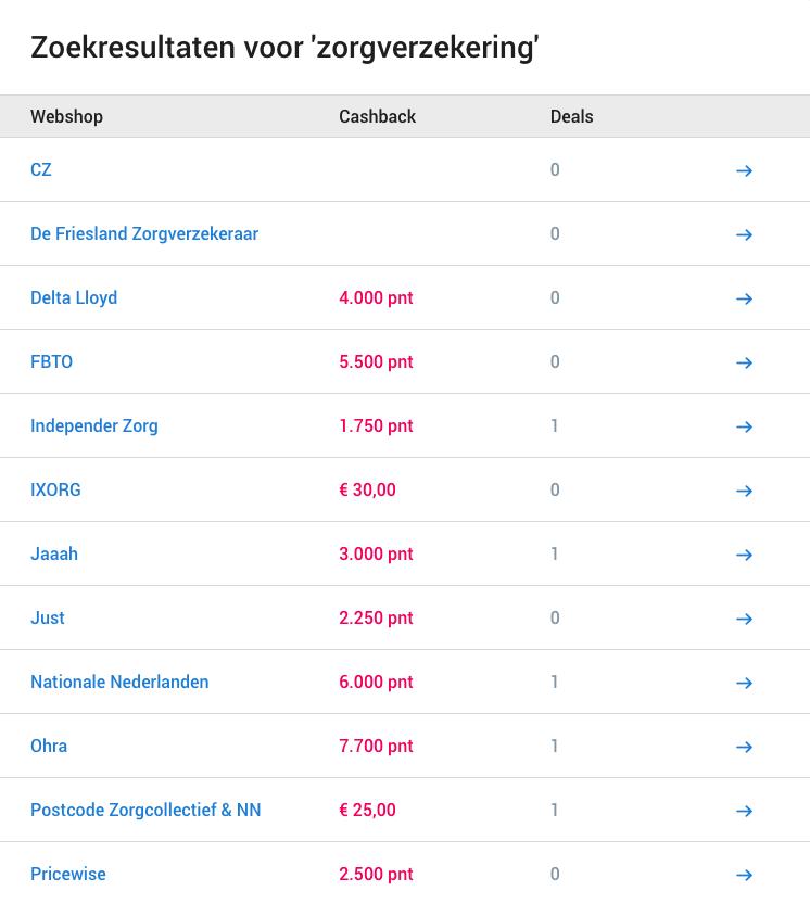 Zoekresultaten voor 'zorgverzekering' bij CashbackXL om korting op je zorgverzekering te krijgen.