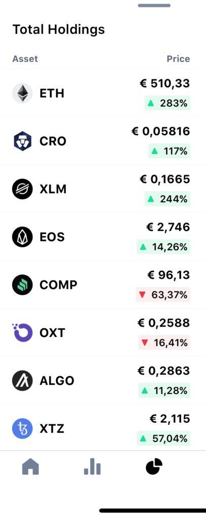 Crypto koersen update